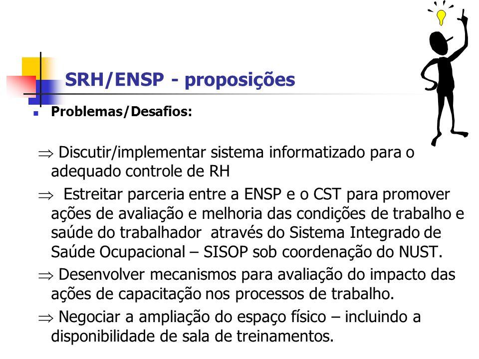 SRH/ENSP - proposições