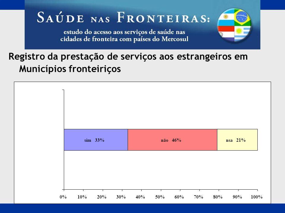 Registro da prestação de serviços aos estrangeiros em Municípios fronteiriços