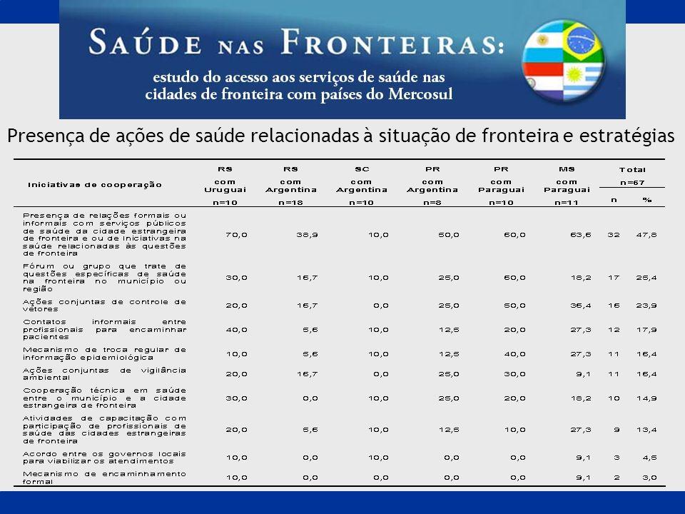 Presença de ações de saúde relacionadas à situação de fronteira e estratégias