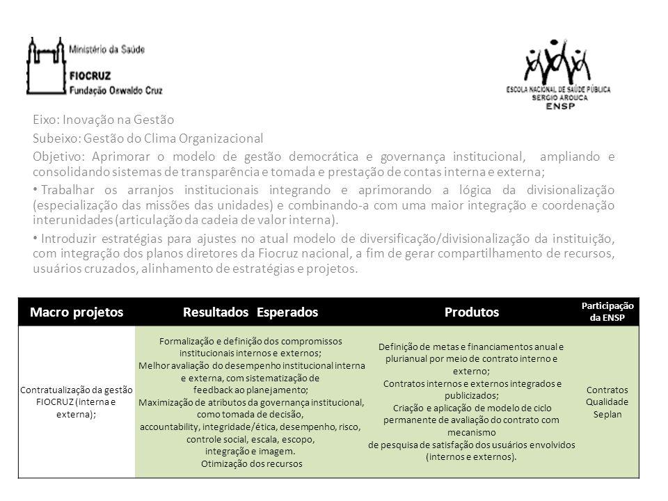 Contratualização da gestão FIOCRUZ (interna e externa);