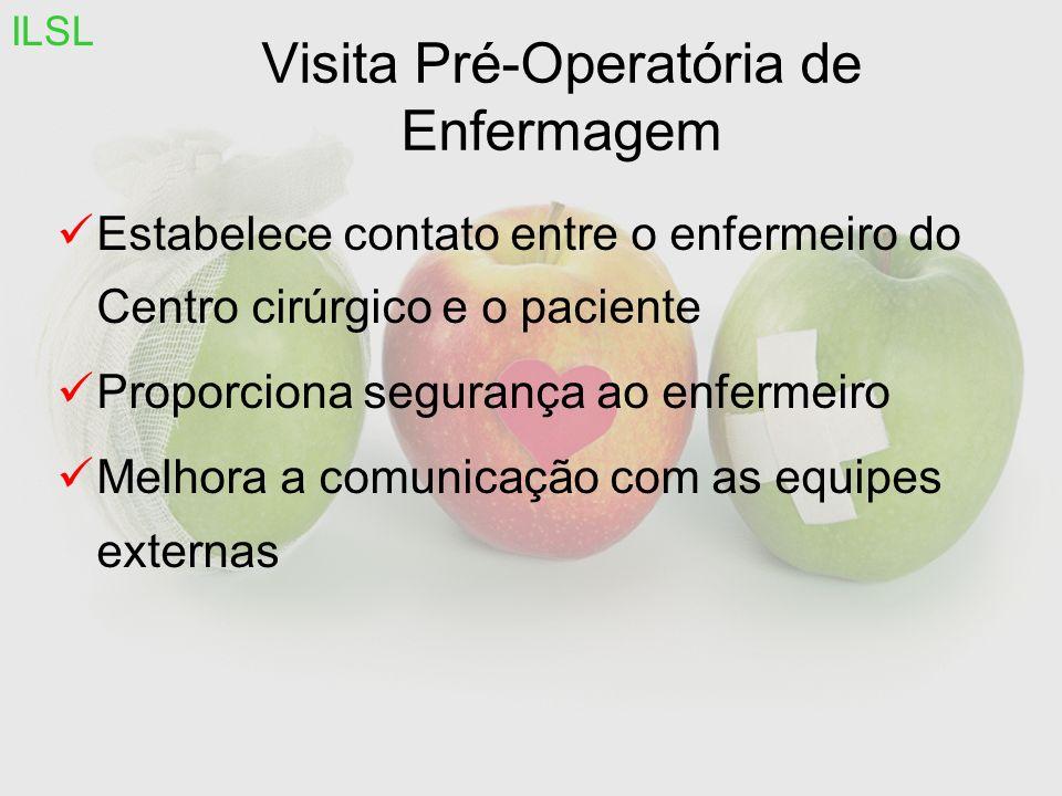 Visita Pré-Operatória de Enfermagem