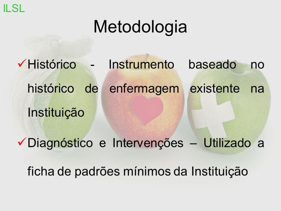 ILSL Metodologia. Histórico - Instrumento baseado no histórico de enfermagem existente na Instituição.