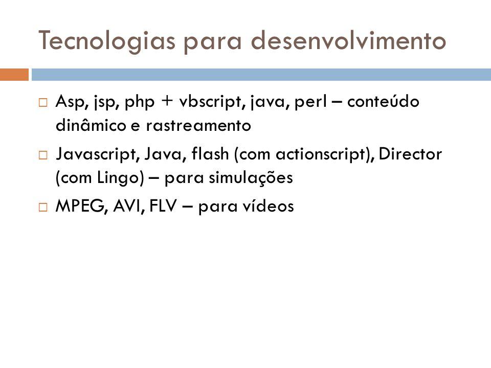 Tecnologias para desenvolvimento