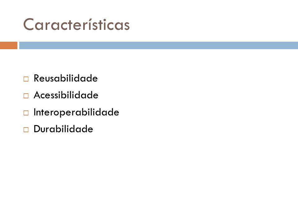 Características Reusabilidade Acessibilidade Interoperabilidade