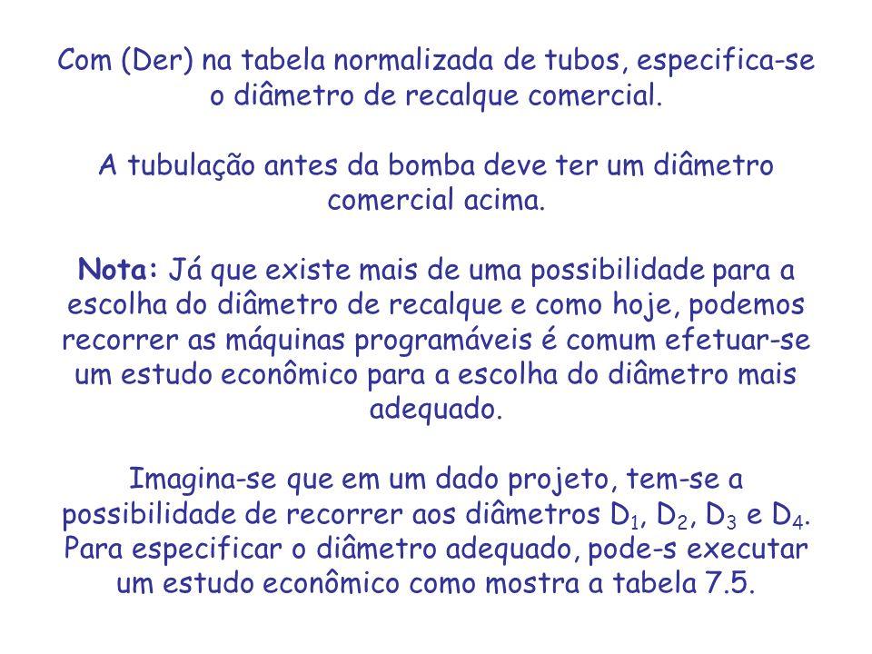 Com (Der) na tabela normalizada de tubos, especifica-se o diâmetro de recalque comercial.