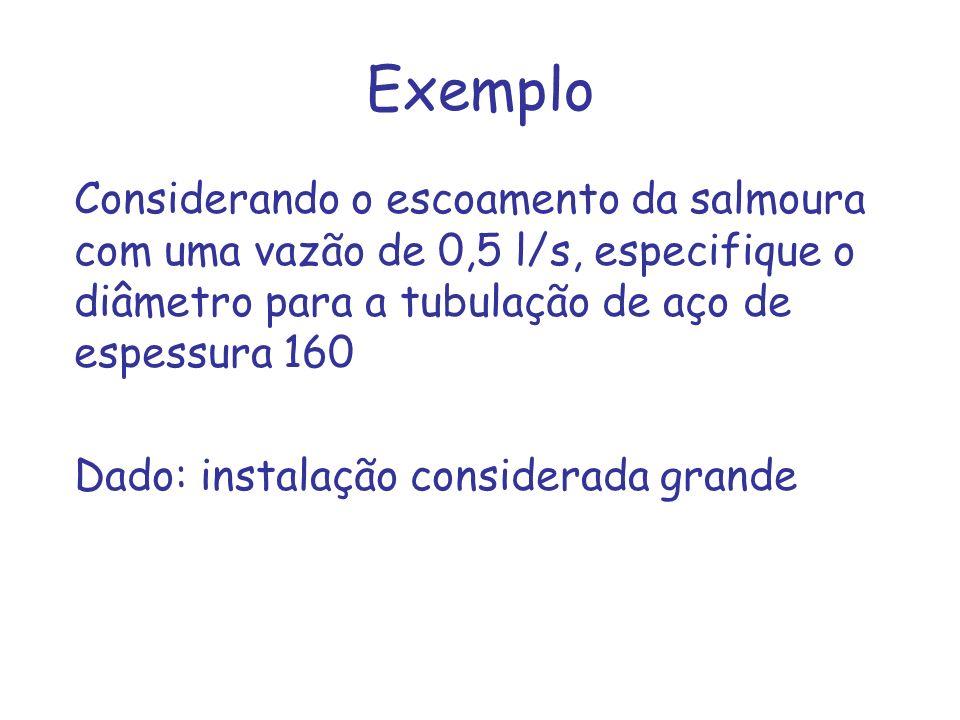 Exemplo Considerando o escoamento da salmoura com uma vazão de 0,5 l/s, especifique o diâmetro para a tubulação de aço de espessura 160.