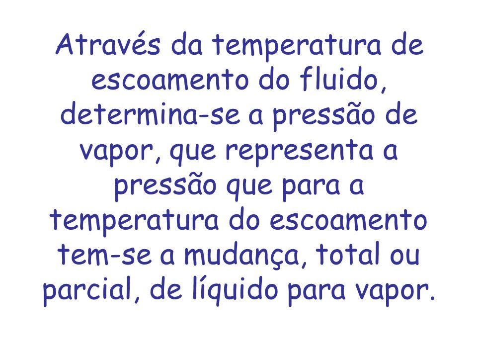 Através da temperatura de escoamento do fluido, determina-se a pressão de vapor, que representa a pressão que para a temperatura do escoamento tem-se a mudança, total ou parcial, de líquido para vapor.