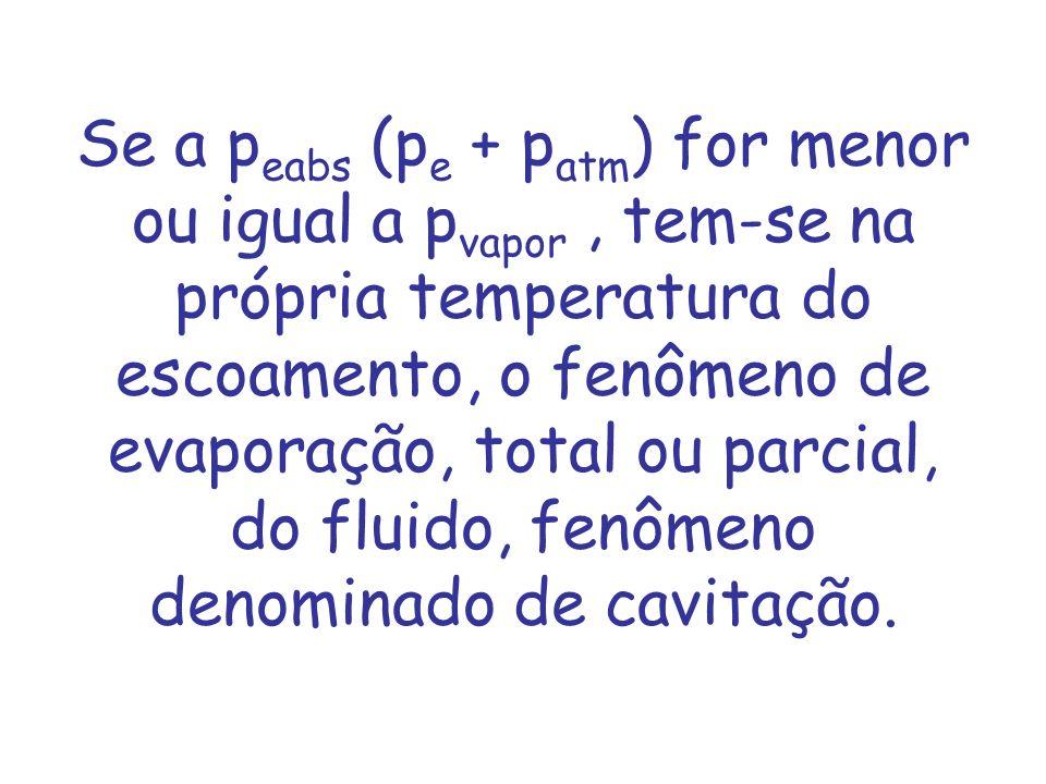 Se a peabs (pe + patm) for menor ou igual a pvapor , tem-se na própria temperatura do escoamento, o fenômeno de evaporação, total ou parcial, do fluido, fenômeno denominado de cavitação.