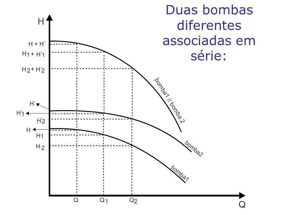 Duas bombas diferentes associadas em série:
