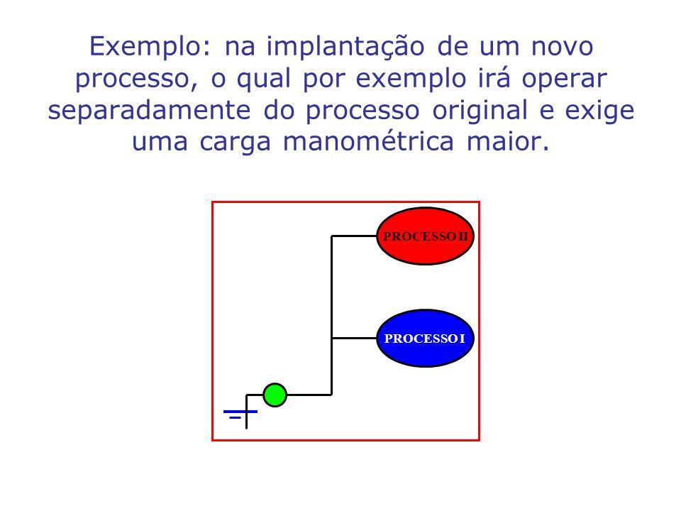Exemplo: na implantação de um novo processo, o qual por exemplo irá operar separadamente do processo original e exige uma carga manométrica maior.