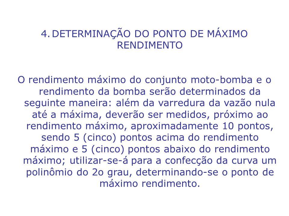 DETERMINAÇÃO DO PONTO DE MÁXIMO RENDIMENTO
