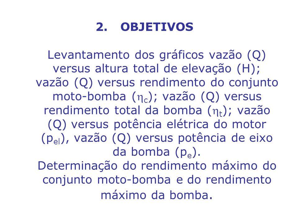 OBJETIVOS Levantamento dos gráficos vazão (Q) versus altura total de elevação (H); vazão (Q) versus rendimento do conjunto moto-bomba (c); vazão (Q) versus rendimento total da bomba (t); vazão (Q) versus potência elétrica do motor (pel), vazão (Q) versus potência de eixo da bomba (pe).
