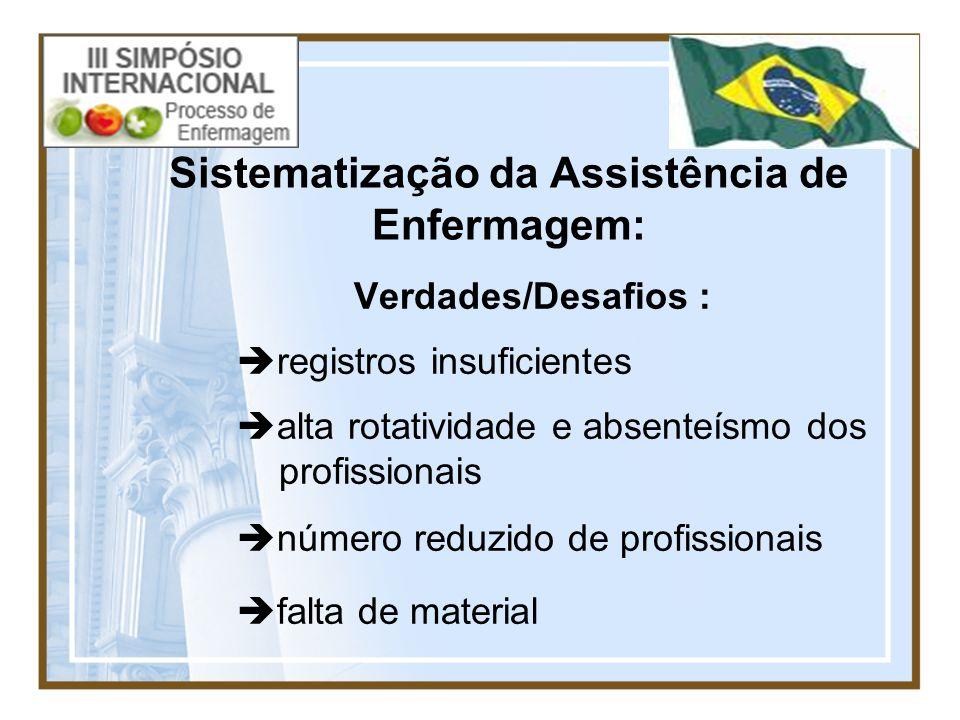 Sistematização da Assistência de Enfermagem: