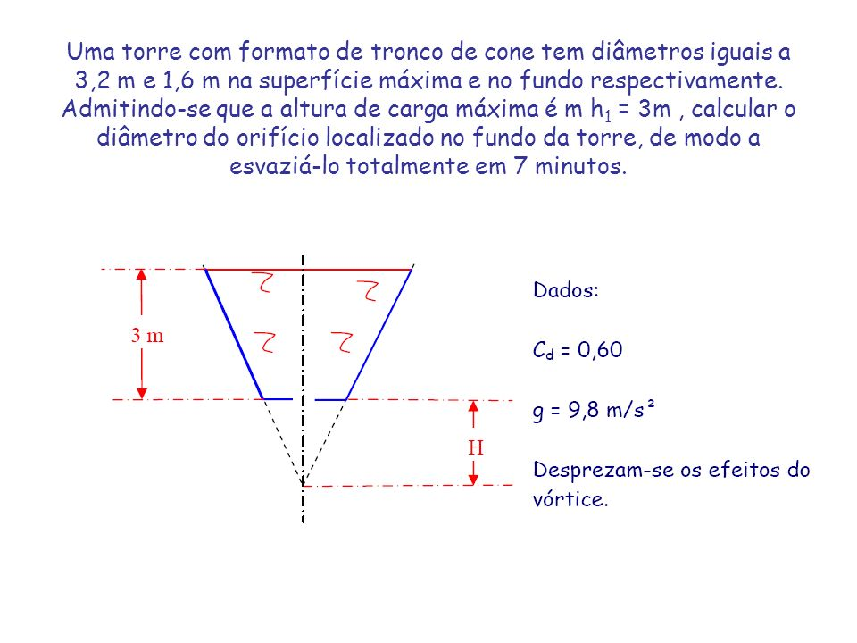 Uma torre com formato de tronco de cone tem diâmetros iguais a 3,2 m e 1,6 m na superfície máxima e no fundo respectivamente.