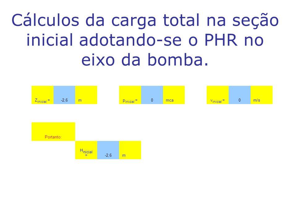 Cálculos da carga total na seção inicial adotando-se o PHR no eixo da bomba.