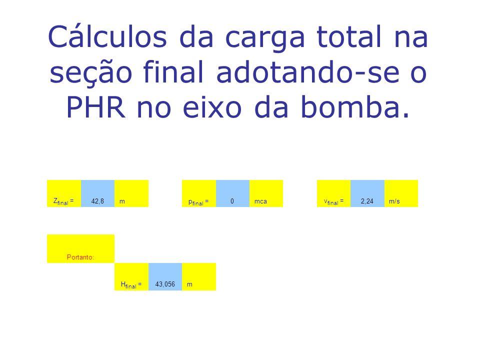 Cálculos da carga total na seção final adotando-se o PHR no eixo da bomba.