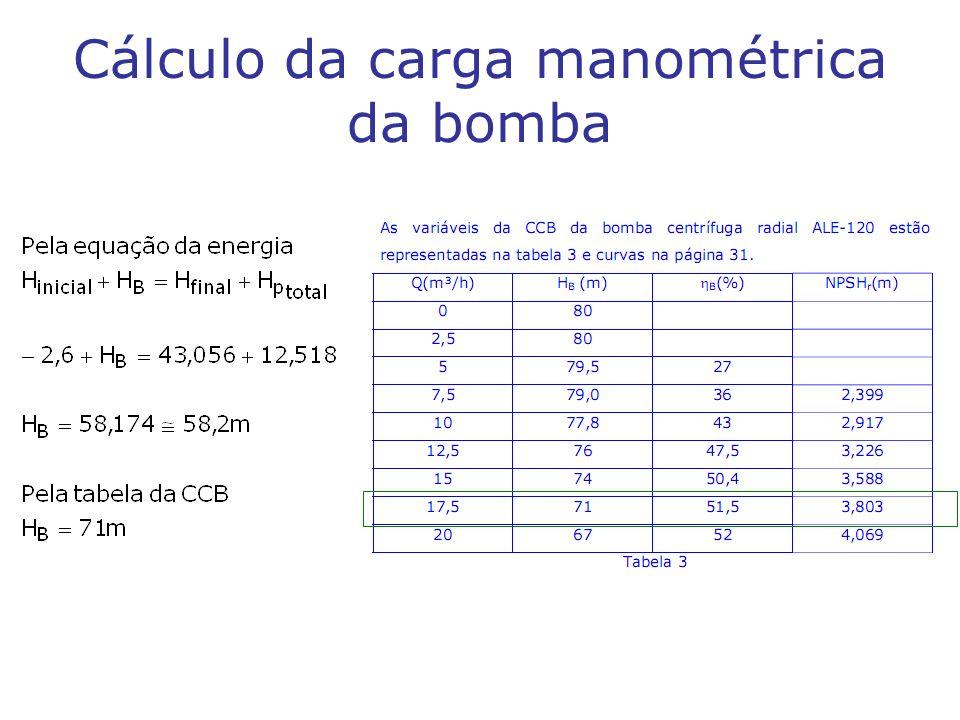 Cálculo da carga manométrica da bomba