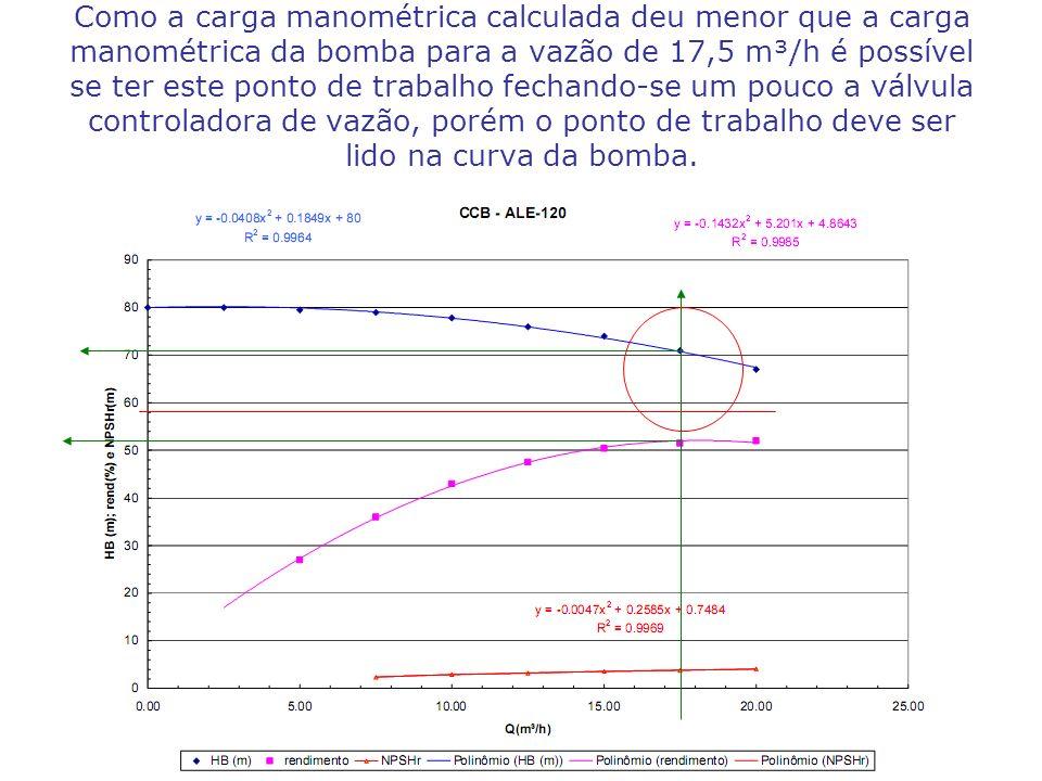 Como a carga manométrica calculada deu menor que a carga manométrica da bomba para a vazão de 17,5 m³/h é possível se ter este ponto de trabalho fechando-se um pouco a válvula controladora de vazão, porém o ponto de trabalho deve ser lido na curva da bomba.