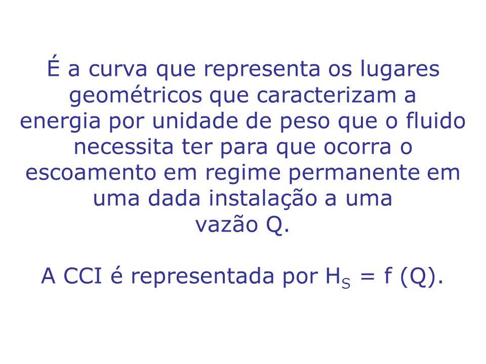 É a curva que representa os lugares geométricos que caracterizam a energia por unidade de peso que o fluido necessita ter para que ocorra o escoamento em regime permanente em uma dada instalação a uma vazão Q.