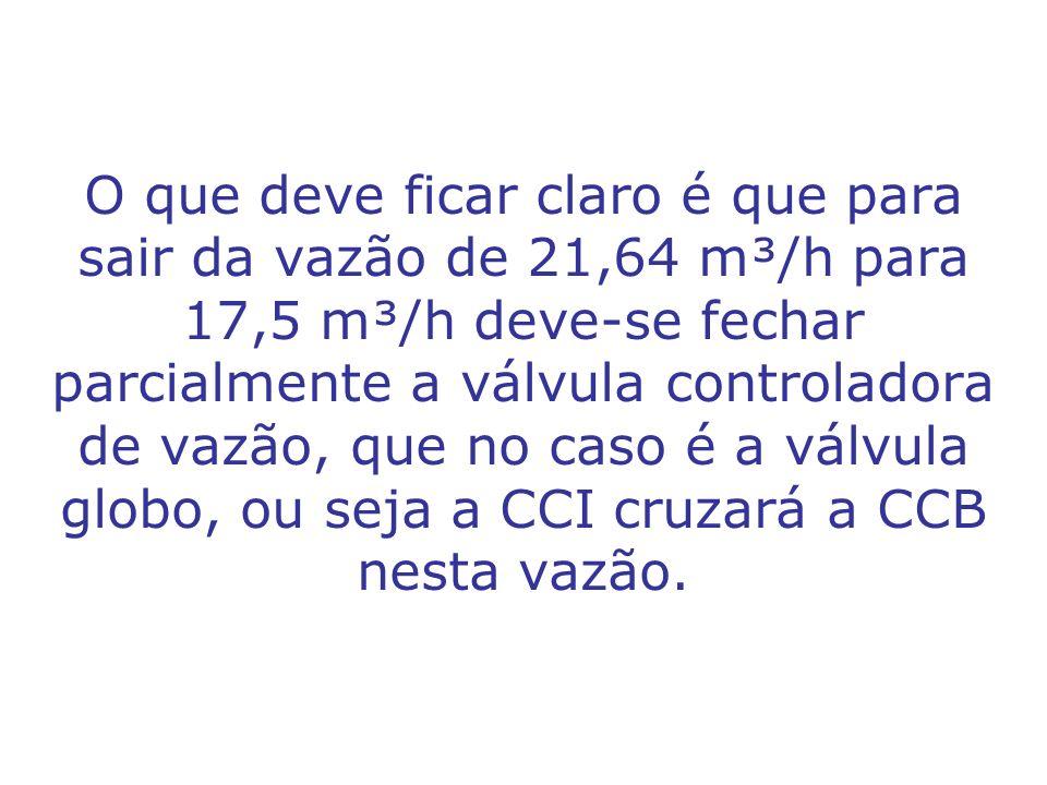 O que deve ficar claro é que para sair da vazão de 21,64 m³/h para 17,5 m³/h deve-se fechar parcialmente a válvula controladora de vazão, que no caso é a válvula globo, ou seja a CCI cruzará a CCB nesta vazão.