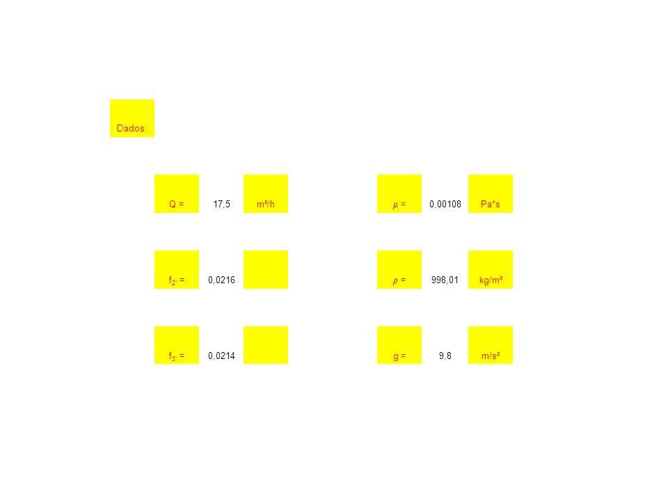 Dados: Q = 17,5 m³/h m = 0,00108 Pa*s f2 = 0,0216 r = 998,01 kg/m³ f3 = 0,0214 g = 9,8 m/s²