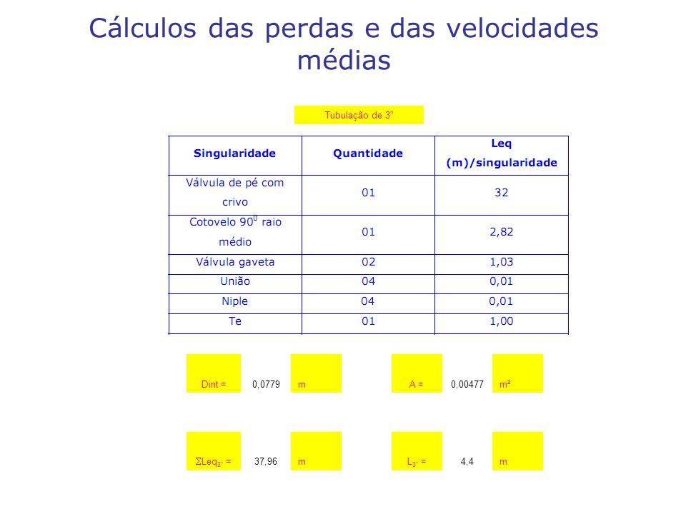 Cálculos das perdas e das velocidades médias