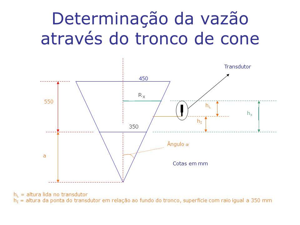 Determinação da vazão através do tronco de cone