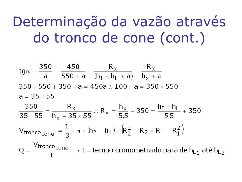 Determinação da vazão através do tronco de cone (cont.)