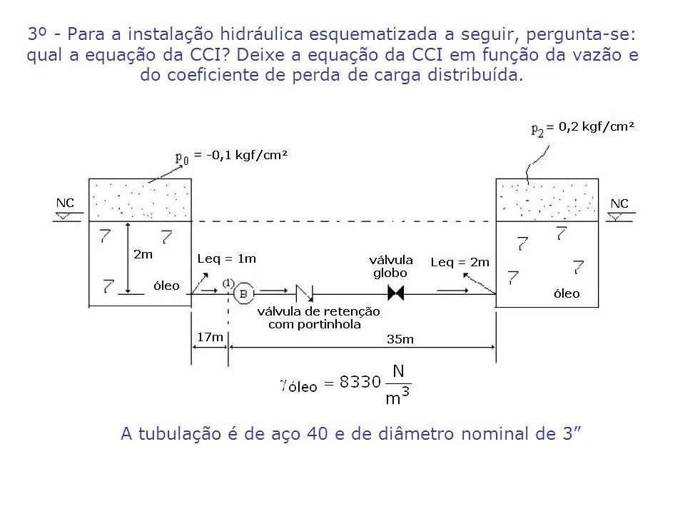 A tubulação é de aço 40 e de diâmetro nominal de 3