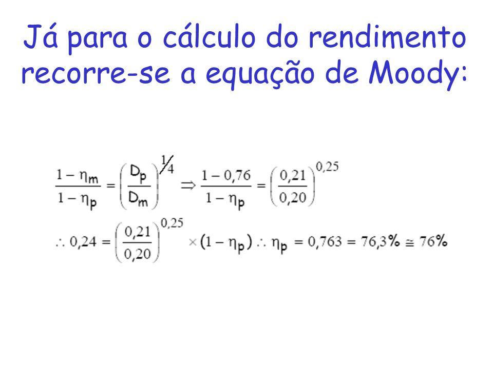 Já para o cálculo do rendimento recorre-se a equação de Moody: