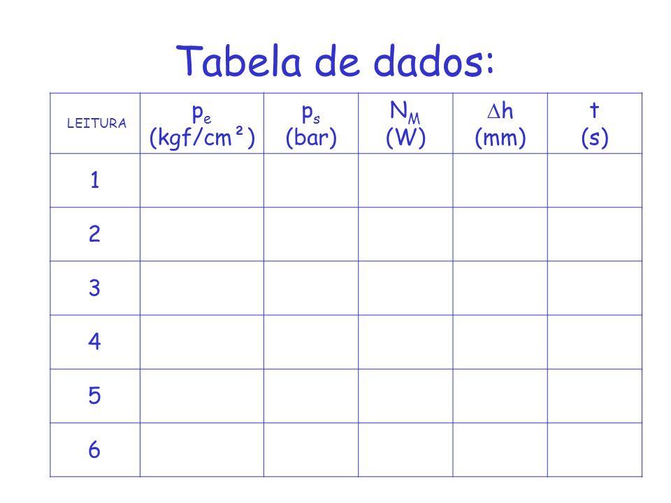 Tabela de dados: pe (kgf/cm²) ps (bar) NM (W) h (mm) t (s) 1 2 3 4 5