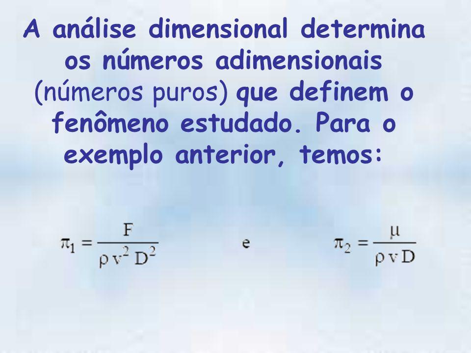 A análise dimensional determina os números adimensionais (números puros) que definem o fenômeno estudado.