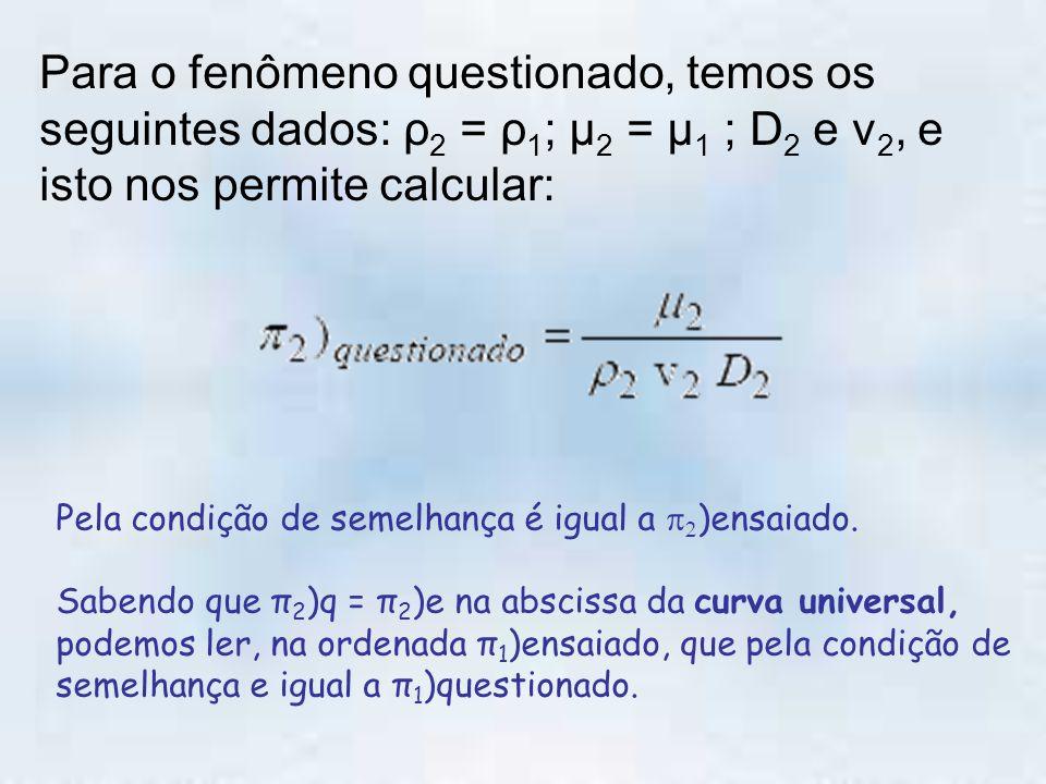 Para o fenômeno questionado, temos os seguintes dados: ρ2 = ρ1; µ2 = µ1 ; D2 e v2, e isto nos permite calcular: