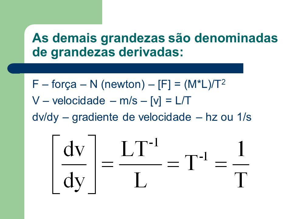 As demais grandezas são denominadas de grandezas derivadas: