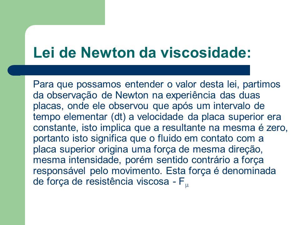Lei de Newton da viscosidade: