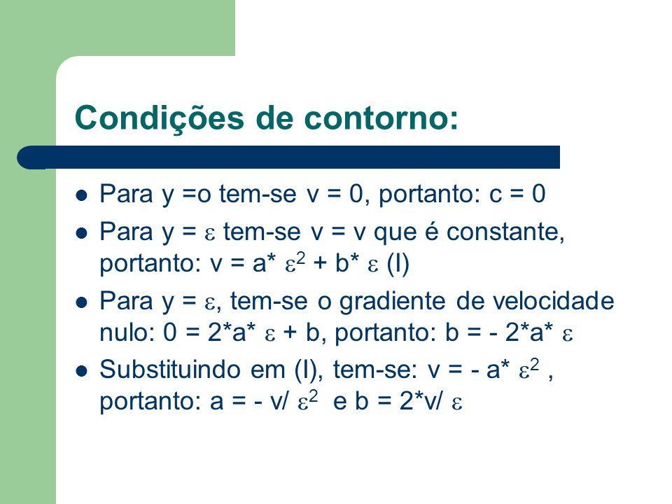 Condições de contorno: