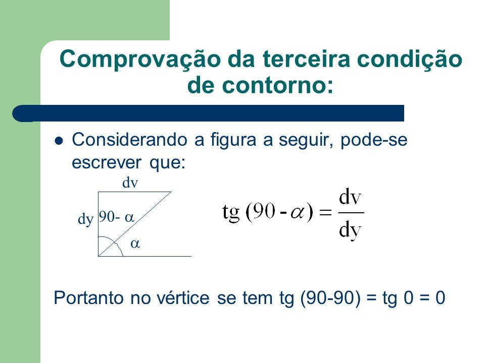Comprovação da terceira condição de contorno: