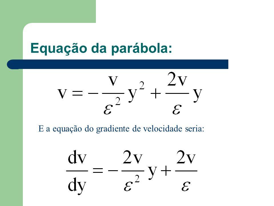 Equação da parábola: E a equação do gradiente de velocidade seria: