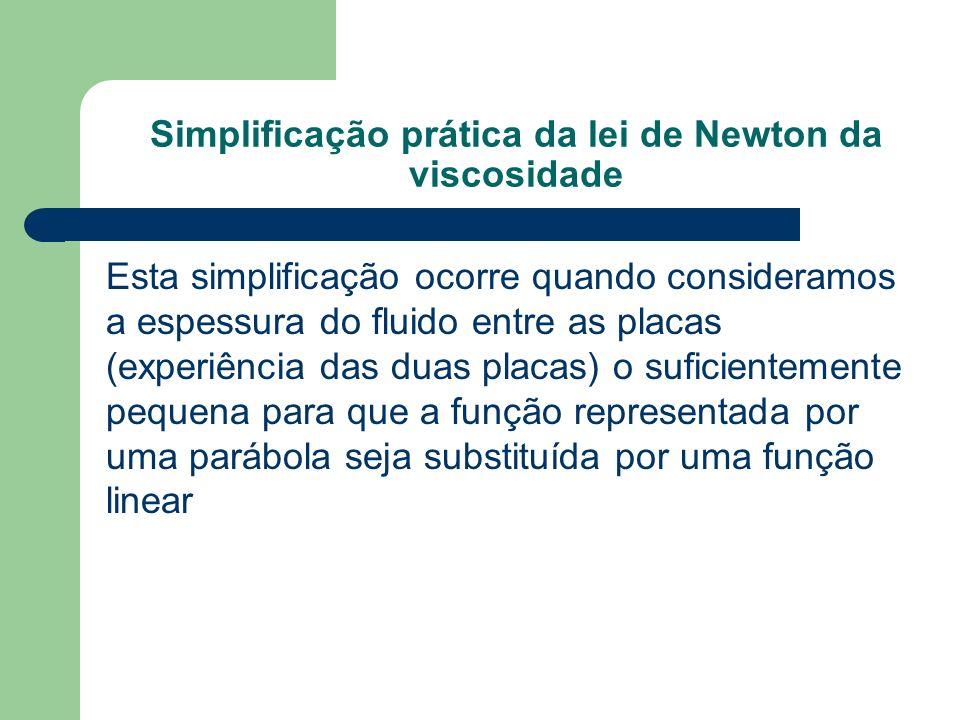 Simplificação prática da lei de Newton da viscosidade