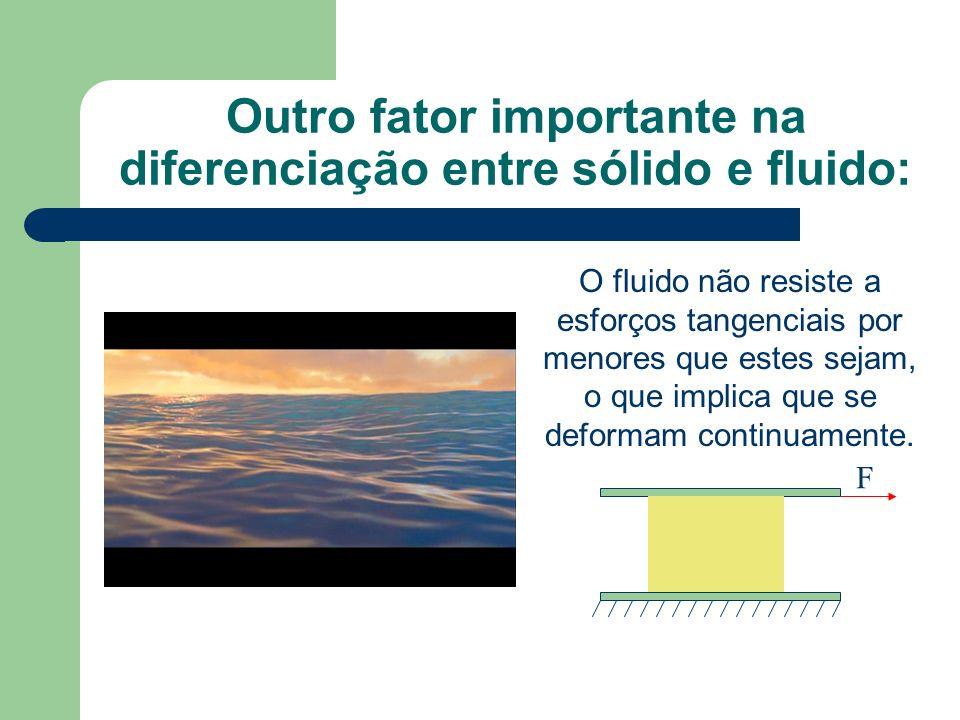 Outro fator importante na diferenciação entre sólido e fluido: