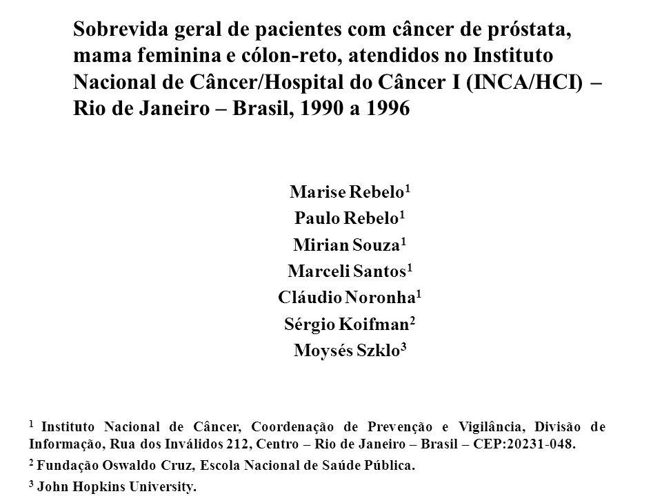 Sobrevida geral de pacientes com câncer de próstata, mama feminina e cólon-reto, atendidos no Instituto Nacional de Câncer/Hospital do Câncer I (INCA/HCI) – Rio de Janeiro – Brasil, 1990 a 1996