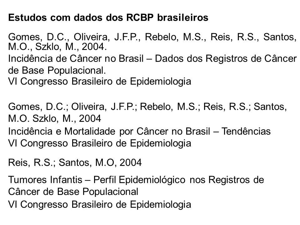 Estudos com dados dos RCBP brasileiros