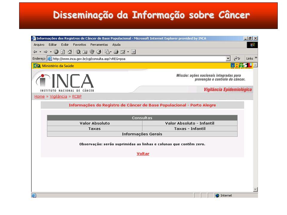 Disseminação da Informação sobre Câncer