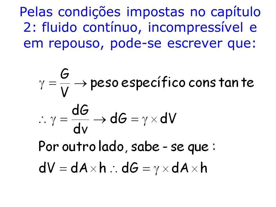 Pelas condições impostas no capítulo 2: fluido contínuo, incompressível e em repouso, pode-se escrever que: