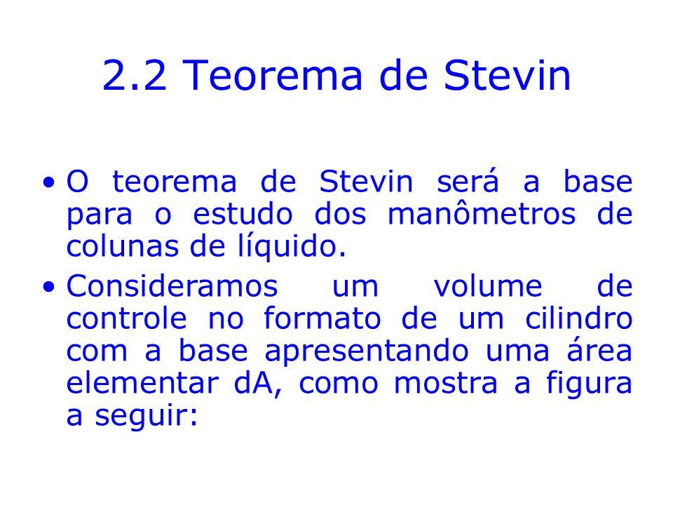 2.2 Teorema de Stevin O teorema de Stevin será a base para o estudo dos manômetros de colunas de líquido.