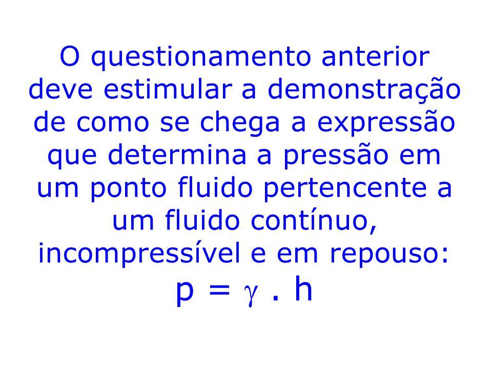 O questionamento anterior deve estimular a demonstração de como se chega a expressão que determina a pressão em um ponto fluido pertencente a um fluido contínuo, incompressível e em repouso: p =  .