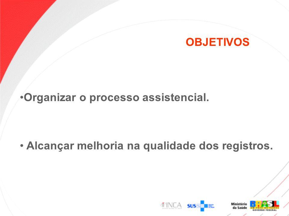 OBJETIVOS Organizar o processo assistencial. Alcançar melhoria na qualidade dos registros.