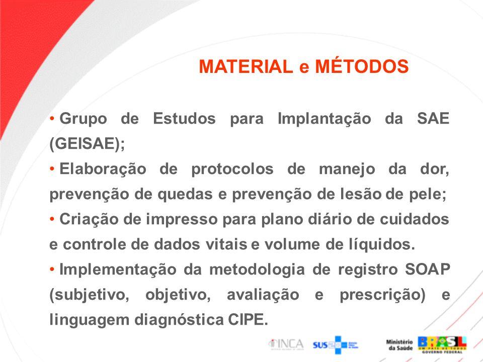 MATERIAL e MÉTODOS Grupo de Estudos para Implantação da SAE (GEISAE);