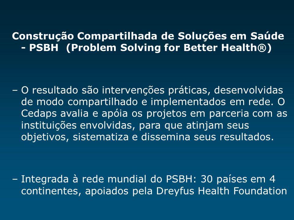 Construção Compartilhada de Soluções em Saúde - PSBH (Problem Solving for Better Health®)