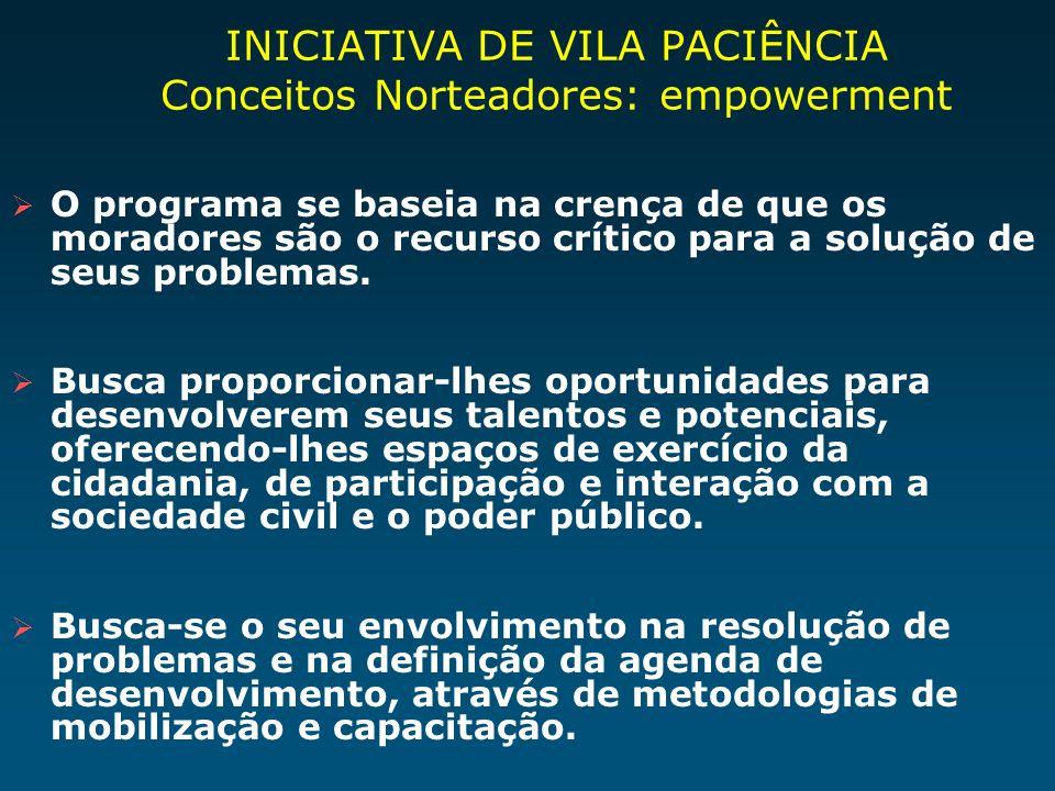 INICIATIVA DE VILA PACIÊNCIA Conceitos Norteadores: empowerment